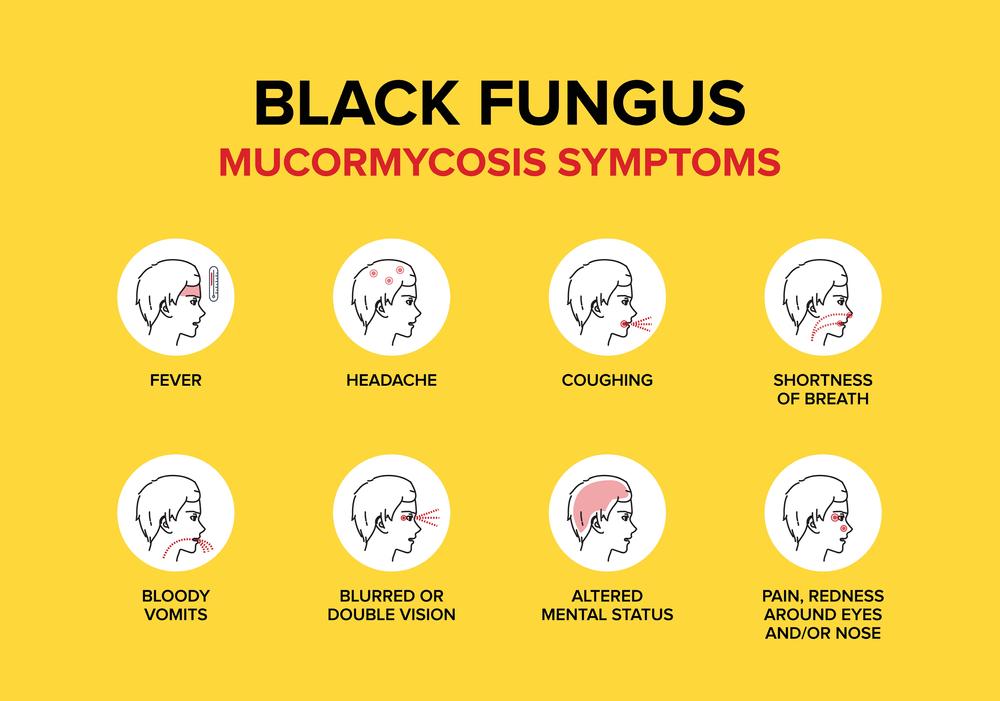 Symptoms of black fungus